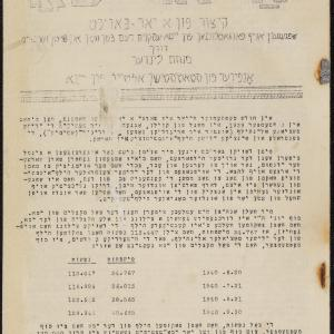 Sprawozdanie z działalności ŻSS za okres od 09.1939 do 09.1940 r.