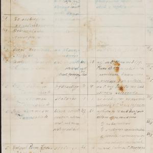 Sprawozdanie z działalności Sekretariatu Komisji Rzemieślniczej przy Centralnej Komisji Uchodźców za m-c maj 1941