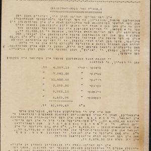 Sprawozdanie z działalności Sekcji Pracy Społecznej przy Żydowskim Towarzystwie Opieki Społecznej za miesiąc luty 1941 r.