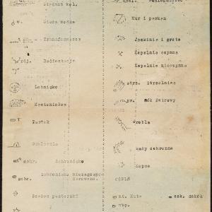 Instrukcja do rysowania map topograficznych (fragment)