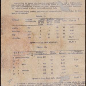 """Sprawozdanie pt. """"Śmiertelność uchodźców w czerwcu 1941 w schronisku przy ul. Niskiej 20 - Stawki 21"""""""