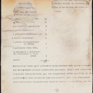 Opracowanie na temat Służby Porządkowej w getcie warszawskim (fragmenty)