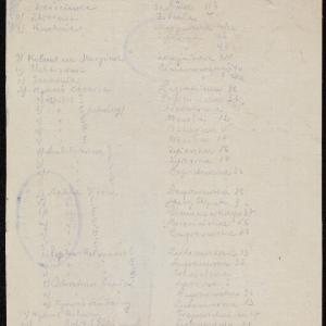 Spis wydziałów i placówek (z adresami) administracji żydowskiej w getcie łódzkim