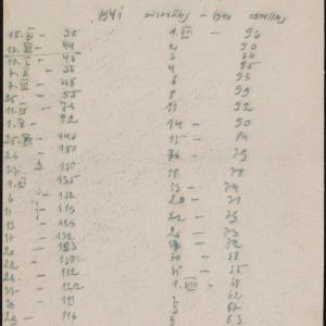 Zestawienie wahań kursu dolara w getcie warszawskim od 11.1940 do 12.1941 r.