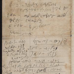 Perec Opoczyński, Słowniczek hebrajsko-żydowski i fragment opowiadania o szewcu Beniuminie Lejzerze